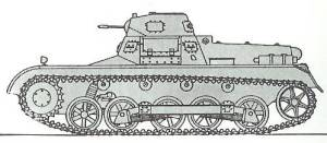 German Tanks of World War II (1969) F.M. von Senger und Etterlin